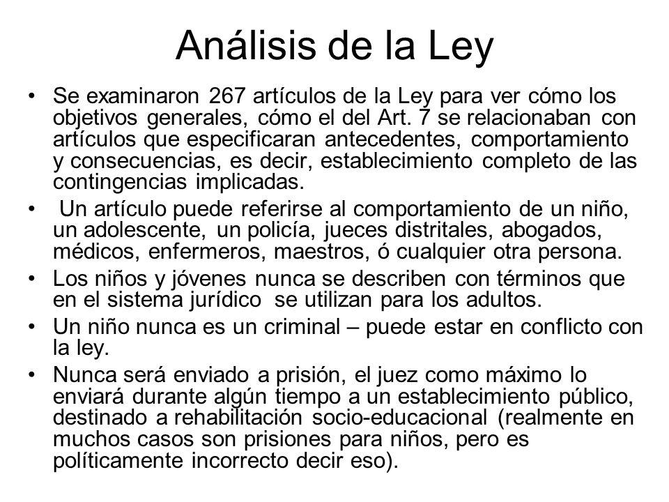 Análisis de la Ley Se examinaron 267 artículos de la Ley para ver cómo los objetivos generales, cómo el del Art.