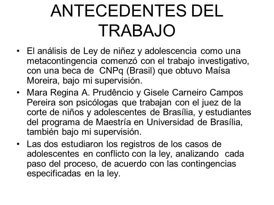 ANTECEDENTES DEL TRABAJO El análisis de Ley de niñez y adolescencia como una metacontingencia comenzó con el trabajo investigativo, con una beca de CNPq (Brasil) que obtuvo Maísa Moreira, bajo mi supervisión.
