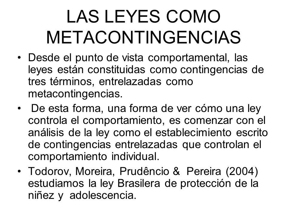LAS LEYES COMO METACONTINGENCIAS Desde el punto de vista comportamental, las leyes están constituidas como contingencias de tres términos, entrelazadas como metacontingencias.
