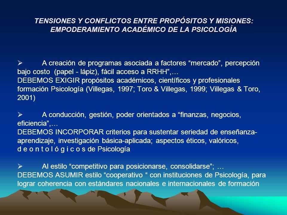 TENSIONES Y CONFLICTOS ENTRE PROPÓSITOS Y MISIONES: EMPODERAMIENTO ACADÉMICO DE LA PSICOLOGÍA A creación de programas asociada a factores mercado, per