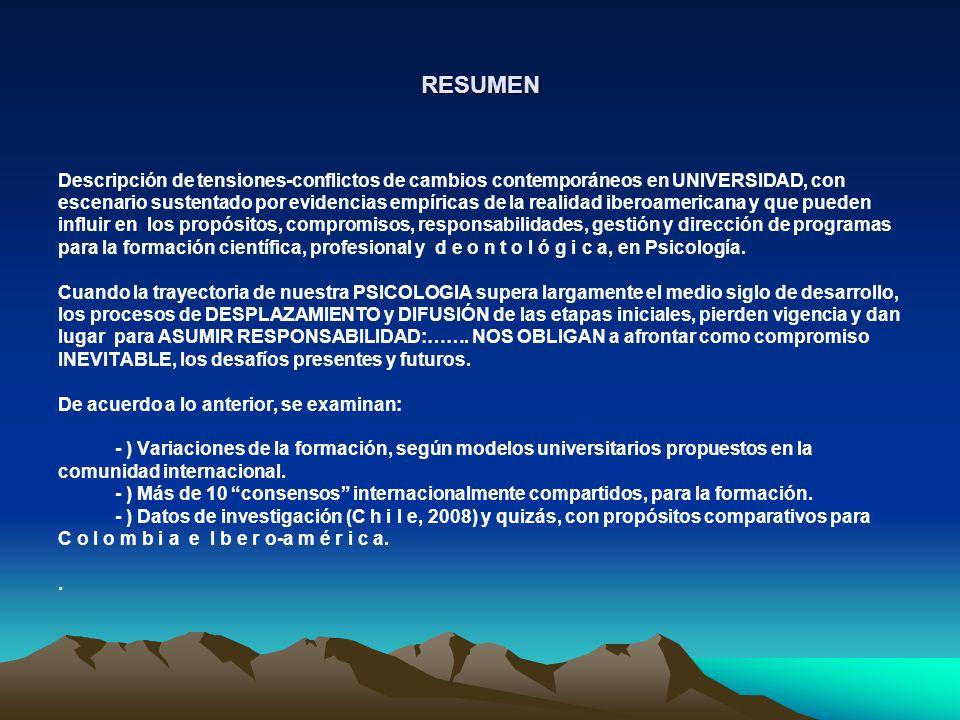 MACRO TENDENCIAS, TENSIONES Y CONFLICTOS EN UNIVERSIDAD CONTEMPORÁNEA (K i r p, 2003) PROPÓSITOS, MISIONES * Tradicional: científicos e intelectuales, propios de cultura ACADÉMICA * Emergente: productividad y eficiencia, propios de cultura EMPRESARIAL RELACIONES PERSONALES-INSTITUCIONALES * Tradicional: integrante, identificado y comprometido con SU comunidad Académica y con SU UNIVERSIDAD * Emergente: agente individual orientado a contratar sus servicios según condiciones de MERCADO GESTIÓN ORGANIZACIONAL * Tradicional: corporativa, generadora de aportes, contribuciones en el marco de CONTRIBUCIONES SOCIOCULTURALES * Emergente: negocio, generadora de bienes, servicios en marco de relaciones costo- beneficio regulados por OFERTA Y DEMANDA