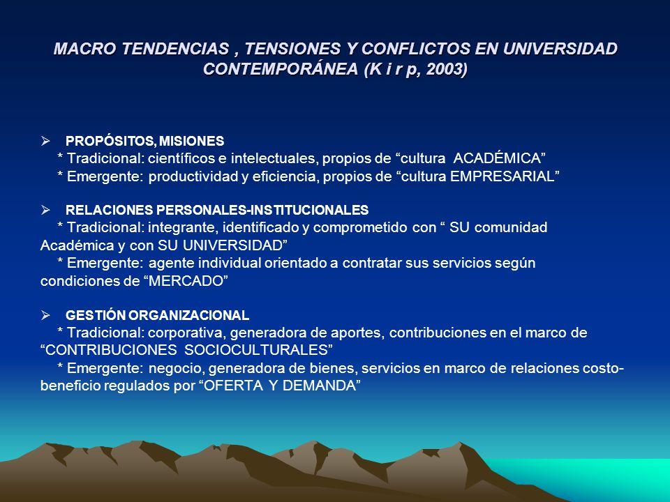 MACRO TENDENCIAS, TENSIONES Y CONFLICTOS EN UNIVERSIDAD CONTEMPORÁNEA (K i r p, 2003) PROPÓSITOS, MISIONES * Tradicional: científicos e intelectuales,