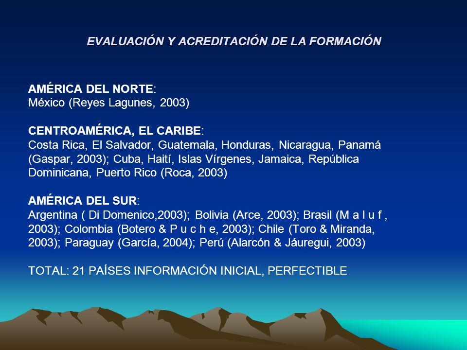 EVALUACIÓN Y ACREDITACIÓN DE LA FORMACIÓN AMÉRICA DEL NORTE: México (Reyes Lagunes, 2003) CENTROAMÉRICA, EL CARIBE: Costa Rica, El Salvador, Guatemala