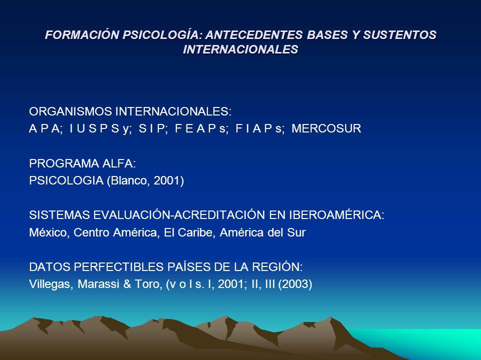 FORMACIÓN PSICOLOGÍA: ANTECEDENTES BASES Y SUSTENTOS INTERNACIONALES ORGANISMOS INTERNACIONALES: A P A; I U S P S y; S I P; F E A P s; F I A P s; MERC
