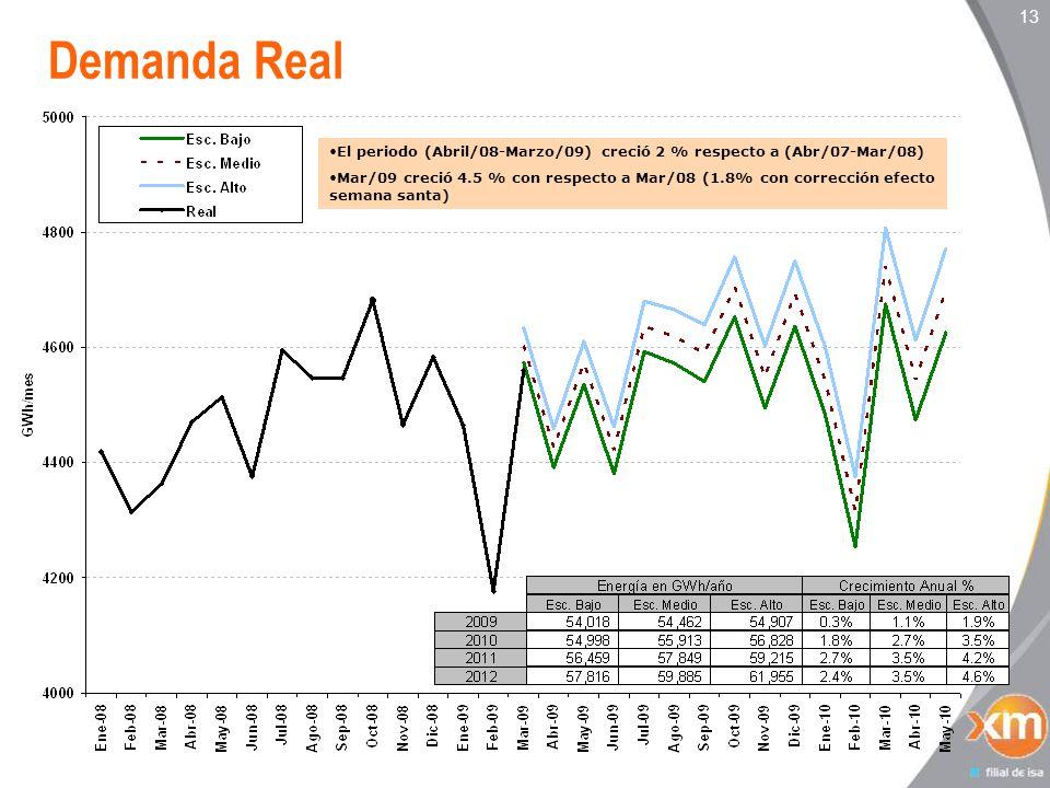 13 Demanda Real El periodo (Abril/08-Marzo/09) creció 2 % respecto a (Abr/07-Mar/08) Mar/09 creció 4.5 % con respecto a Mar/08 (1.8% con corrección efecto semana santa)