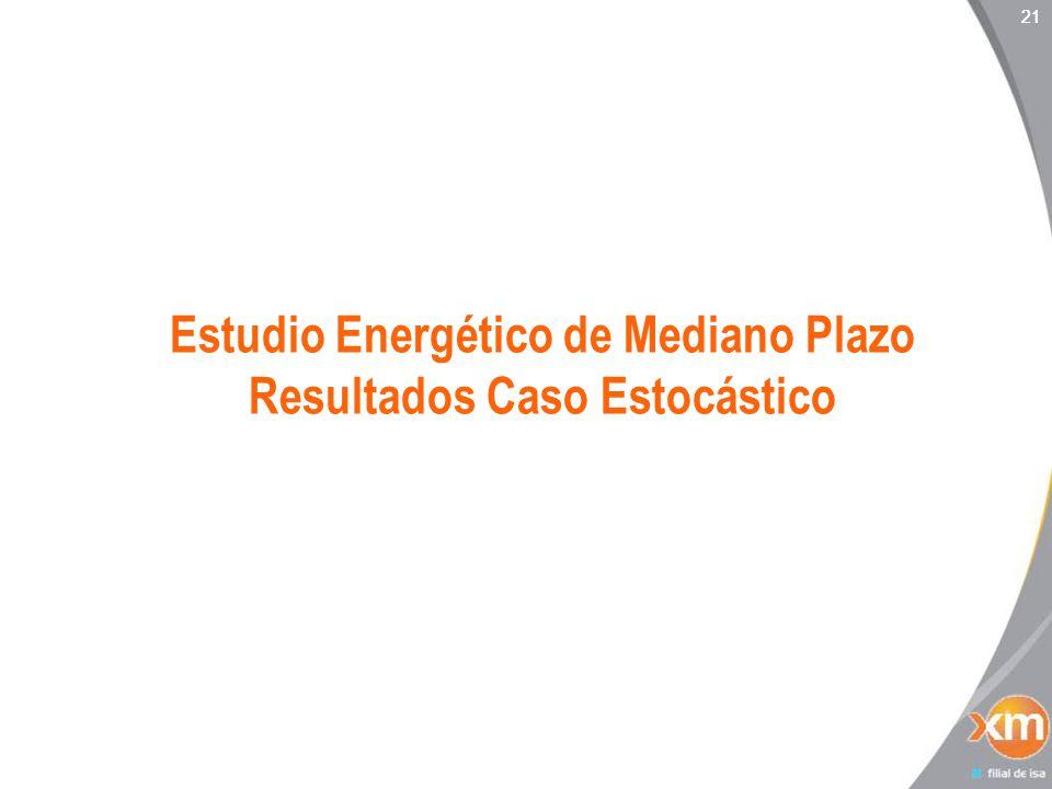 21 Estudio Energético de Mediano Plazo Resultados Caso Estocástico