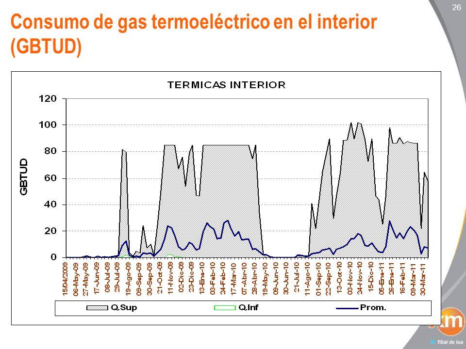 26 Consumo de gas termoeléctrico en el interior (GBTUD)