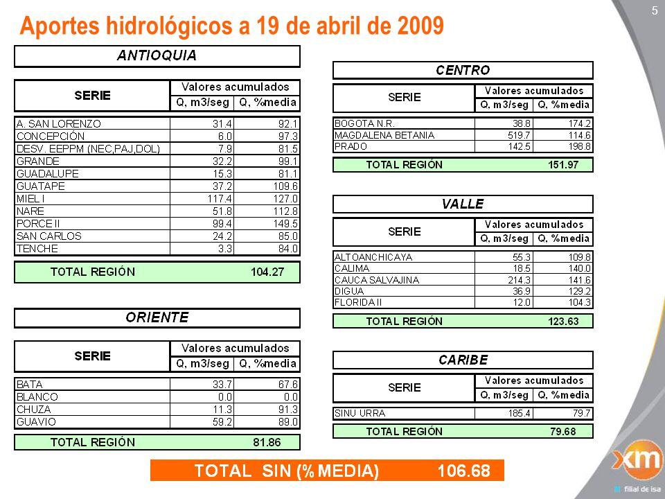 5 Aportes hidrológicos a 19 de abril de 2009