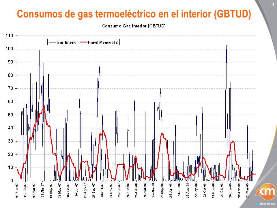 9 Consumos de gas termoeléctrico en el interior (GBTUD)