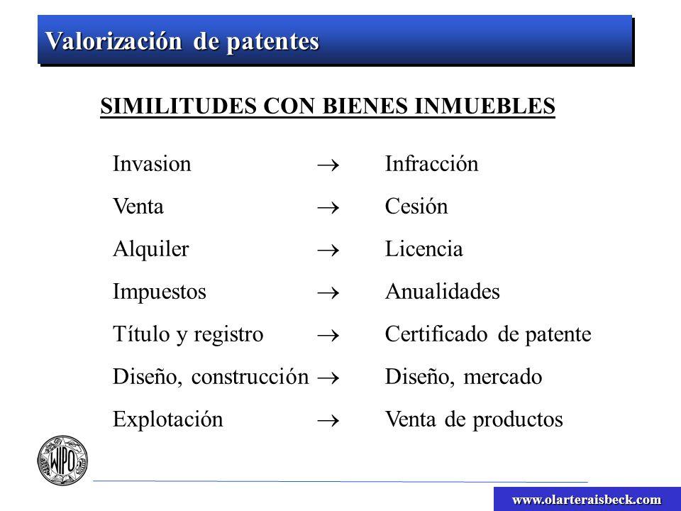 www.olarteraisbeck.com Invasion Infracción Venta Cesión Alquiler Licencia Impuestos Anualidades Título y registro Certificado de patente Diseño, construcción Diseño, mercado Explotación Venta de productos Valorización de patentes SIMILITUDES CON BIENES INMUEBLES