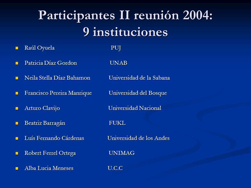 Participantes II reunión 2004: 9 instituciones Raúl Oyuela PUJ Raúl Oyuela PUJ Patricia Díaz Gordon UNAB Patricia Díaz Gordon UNAB Neila Stella Díaz B