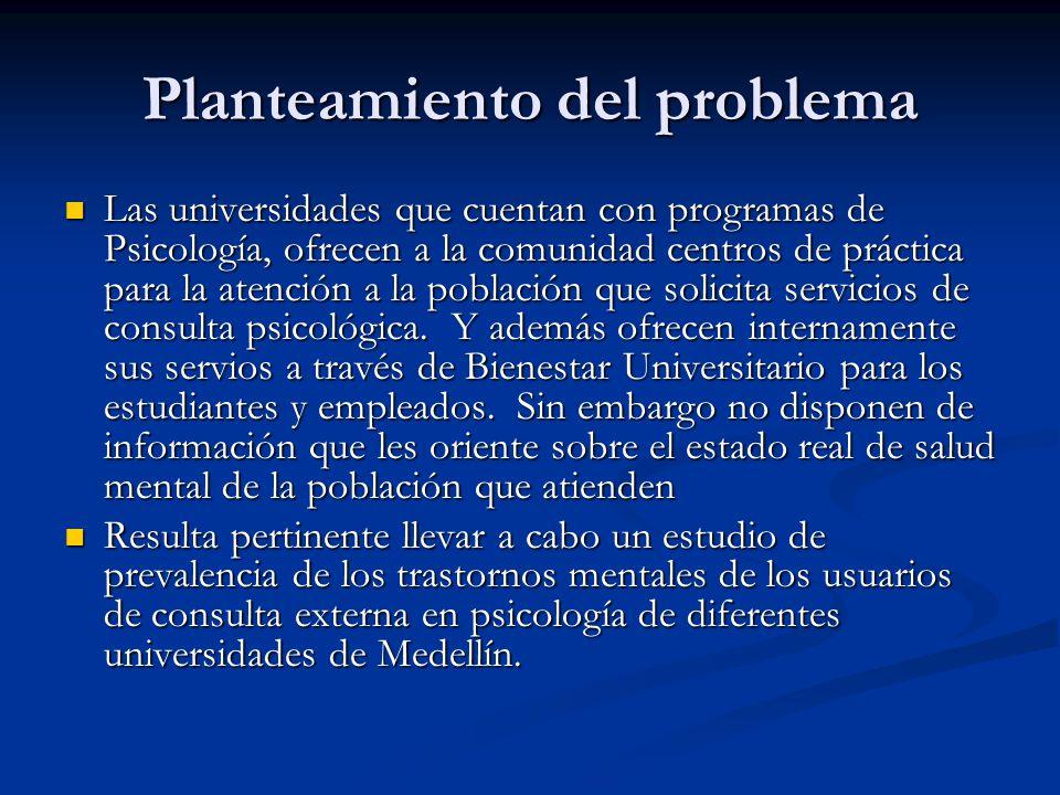 Planteamiento del problema Las universidades que cuentan con programas de Psicología, ofrecen a la comunidad centros de práctica para la atención a la