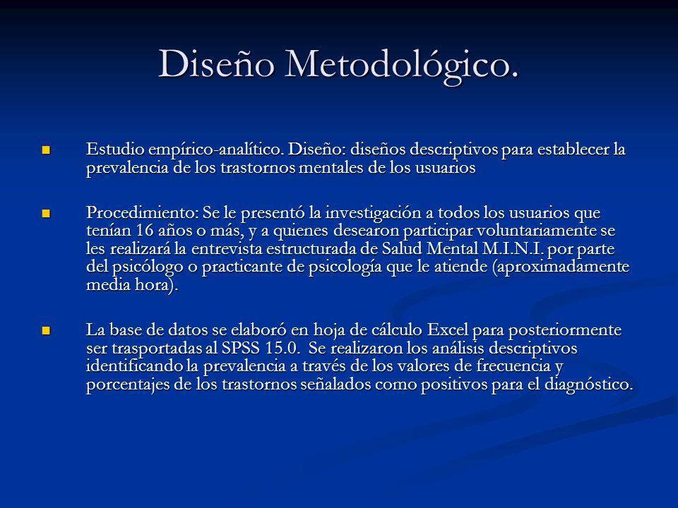 Diseño Metodológico. Estudio empírico-analítico. Diseño: diseños descriptivos para establecer la prevalencia de los trastornos mentales de los usuario