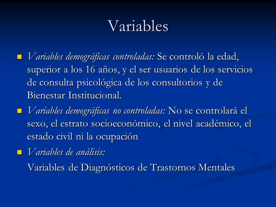 Variables Variables demográficas controladas: Se controló la edad, superior a los 16 años, y el ser usuarios de los servicios de consulta psicológica