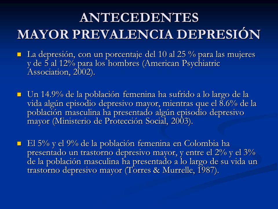 ANTECEDENTES MAYOR PREVALENCIA DEPRESIÓN La depresión, con un porcentaje del 10 al 25 % para las mujeres y de 5 al 12% para los hombres (American Psyc