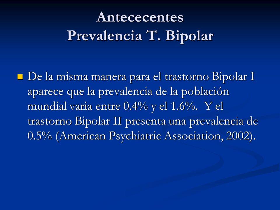 Antececentes Prevalencia T. Bipolar De la misma manera para el trastorno Bipolar I aparece que la prevalencia de la población mundial varia entre 0.4%