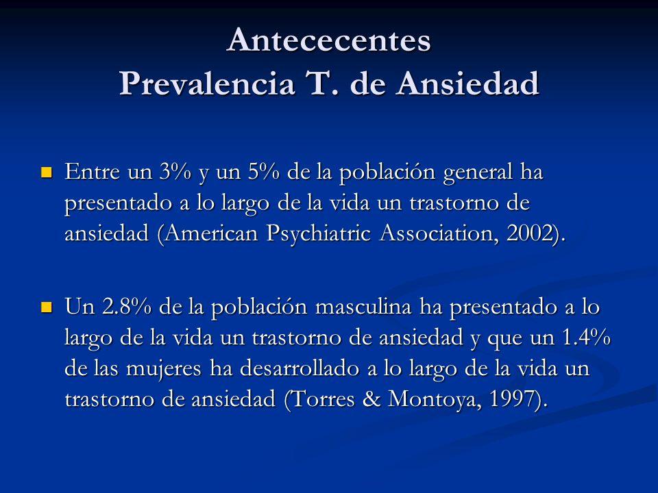 Antececentes Prevalencia T. de Ansiedad Entre un 3% y un 5% de la población general ha presentado a lo largo de la vida un trastorno de ansiedad (Amer