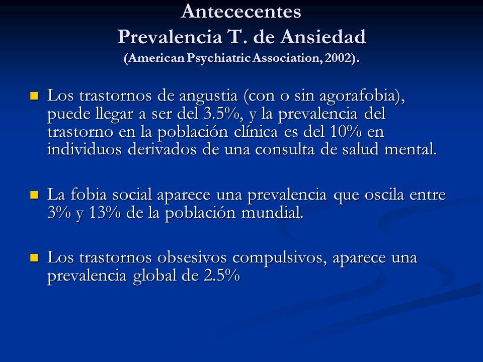 Antececentes Prevalencia T. de Ansiedad (American Psychiatric Association, 2002). Los trastornos de angustia (con o sin agorafobia), puede llegar a se