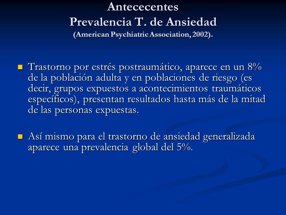 Antececentes Prevalencia T. de Ansiedad (American Psychiatric Association, 2002). Trastorno por estrés postraumático, aparece en un 8% de la población