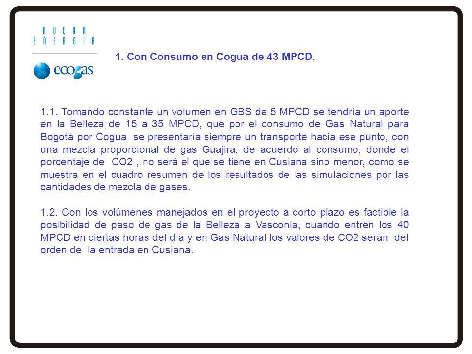 1.1. Tomando constante un volumen en GBS de 5 MPCD se tendría un aporte en la Belleza de 15 a 35 MPCD, que por el consumo de Gas Natural para Bogotá p