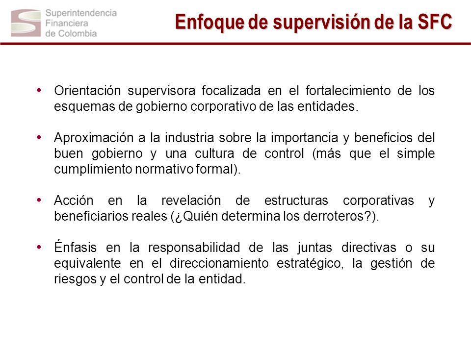 Orientación supervisora focalizada en el fortalecimiento de los esquemas de gobierno corporativo de las entidades.
