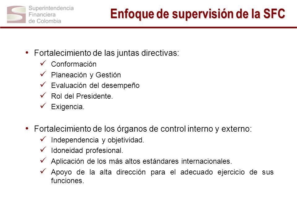 Fortalecimiento de las juntas directivas: Conformación Planeación y Gestión Evaluación del desempeño Rol del Presidente. Exigencia. Fortalecimiento de