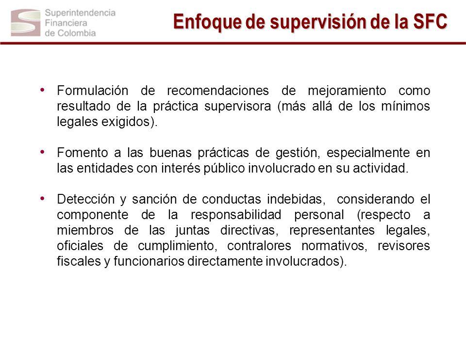Formulación de recomendaciones de mejoramiento como resultado de la práctica supervisora (más allá de los mínimos legales exigidos). Fomento a las bue