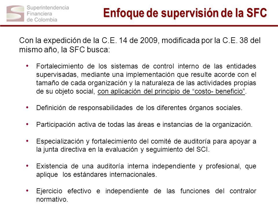 Fortalecimiento de los sistemas de control interno de las entidades supervisadas, mediante una implementación que resulte acorde con el tamaño de cada