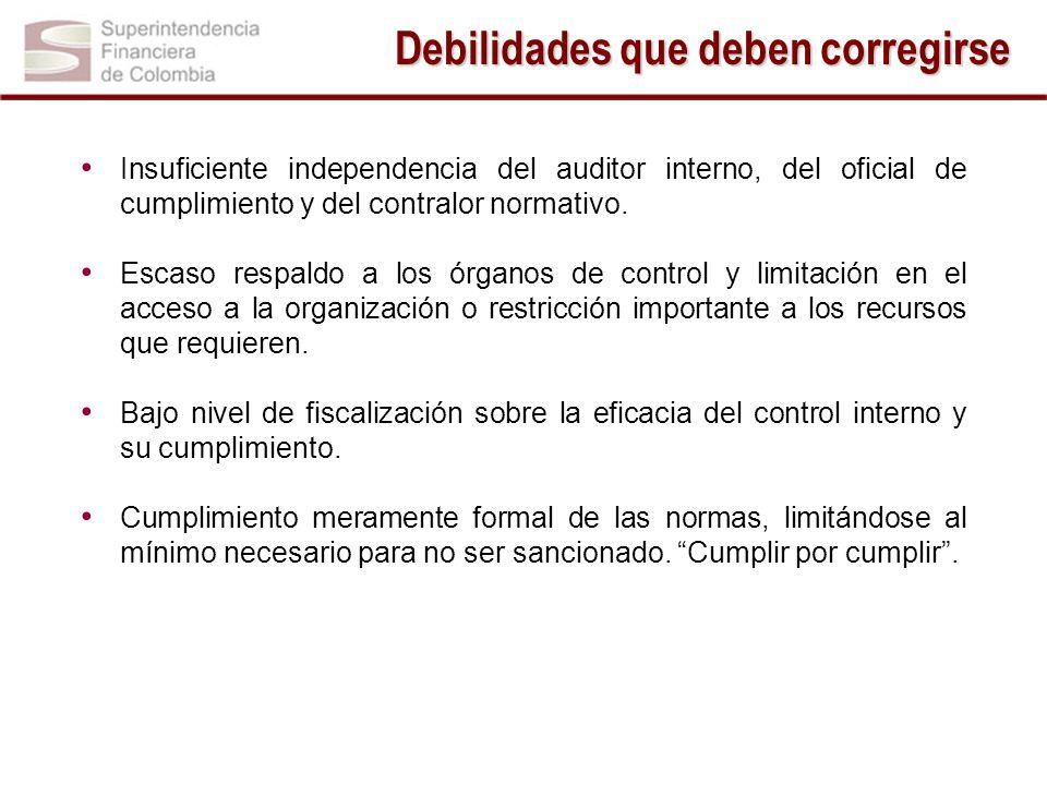 Insuficiente independencia del auditor interno, del oficial de cumplimiento y del contralor normativo. Escaso respaldo a los órganos de control y limi