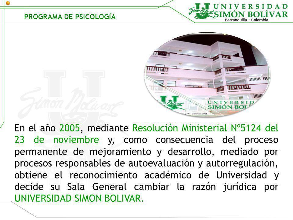 REGION FORMACIÓN EN CIENCIAS Y COMPETENCIAS GENERALES (33 Créditos) FORMACIÓN BÁSICA PROFESIONAL Y PROFESIONAL ( 128 Créditos) FORMACIÓN SOCIOHUMANÍSTICA (EJE TRANSVERSAL) (13 Créditos ) Estructura Curricular