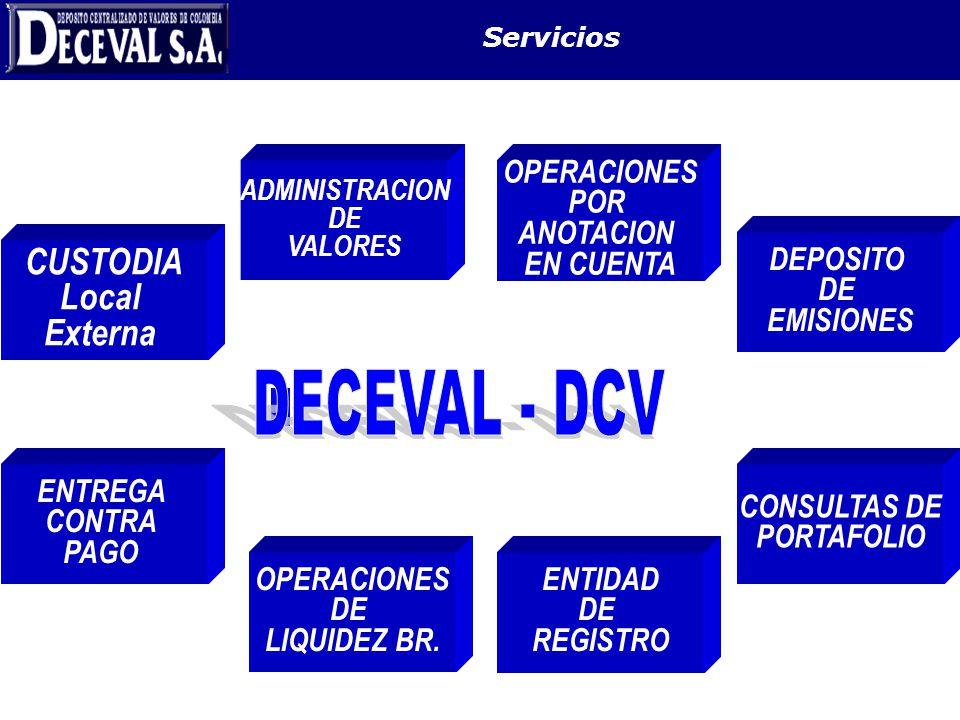 CUSTODIA Local Externa ADMINISTRACION DE VALORES OPERACIONES POR ANOTACION EN CUENTA DEPOSITO DE EMISIONES ENTREGA CONTRA PAGO ENTIDAD DE REGISTRO CON