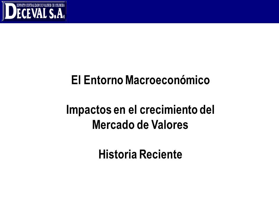 El Entorno Macroeconómico Impactos en el crecimiento del Mercado de Valores Historia Reciente