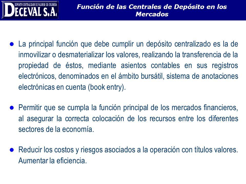 Bonos: Incluye Bonos Ordinarios + DPI