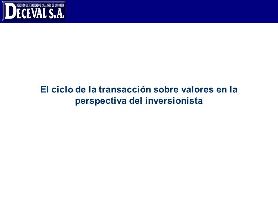 El Ciclo de La Transacción La Perspectiva Del Inversionista 4 DEL CICLO DE LA TRANSACCION: SU MANEJO LIQUIDACION DE LA TRANSACCION CONSERVACION Y PROPIEDAD DE LOS ACTIVOS DECISION DE INVERSION COLOCACION DE LA ORDEN EJECUCION DEL NEGOCIO PROCESAMIENTO Y COMPENSACION DEL NEGOCIO FUENTE: INFORME FIBV, MEJORES PRACTICAS DE COMPENSACION Y LIQUIDACION, 1.996