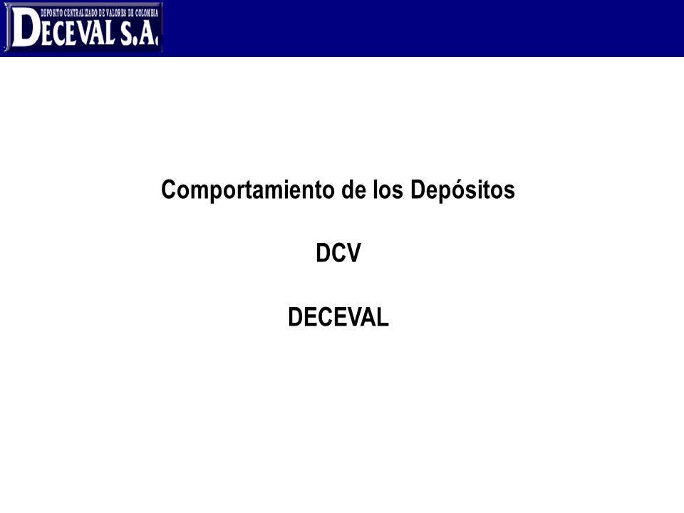 Comportamiento de los Depósitos DCV DECEVAL