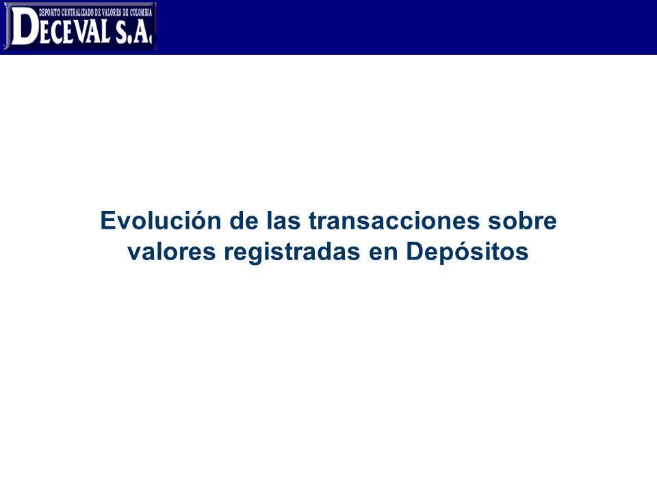 Evolución de las transacciones sobre valores registradas en Depósitos