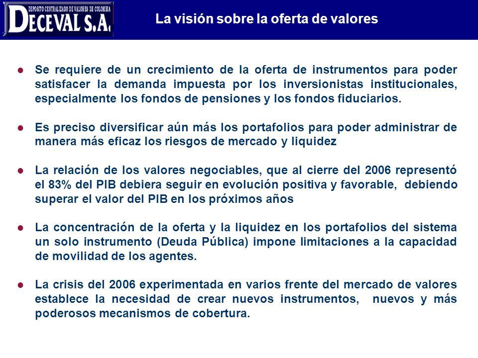 La visión sobre la oferta de valores l Se requiere de un crecimiento de la oferta de instrumentos para poder satisfacer la demanda impuesta por los in