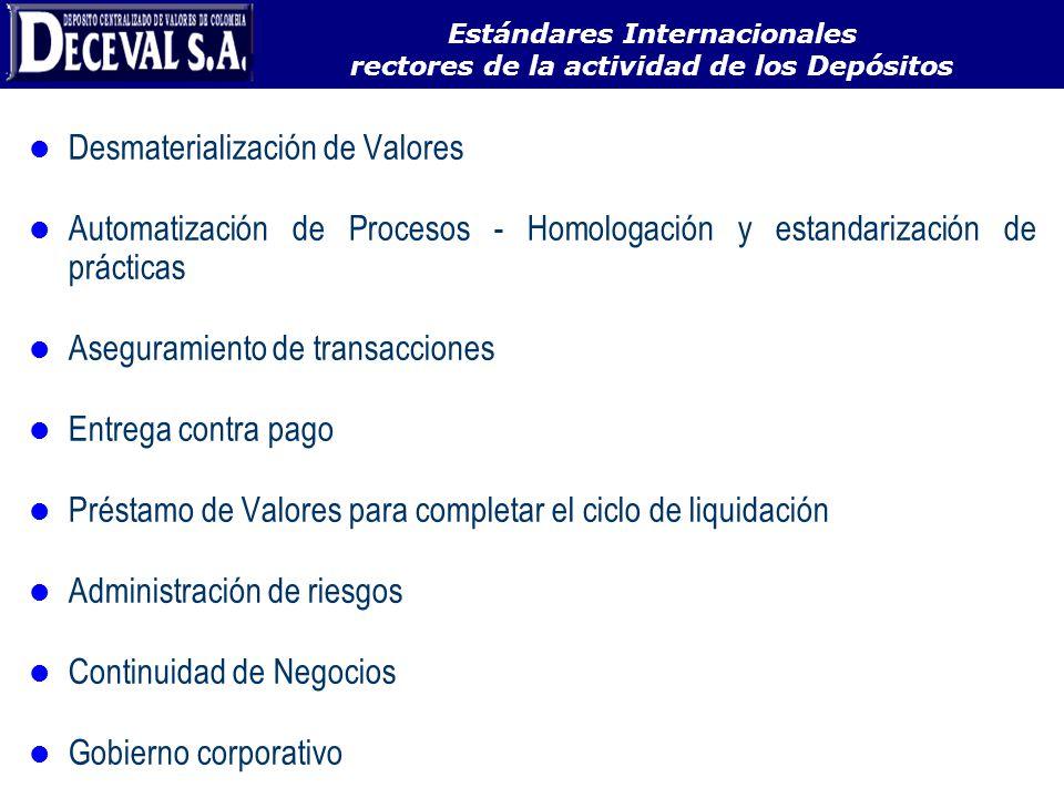 Infraestructura del Mercado de Capitales en Colombia