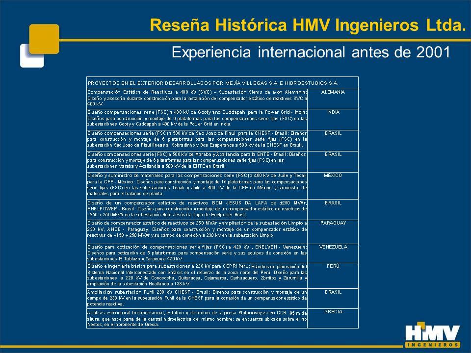 Reseña Histórica HMV Ingenieros Ltda. Experiencia internacional antes de 2001