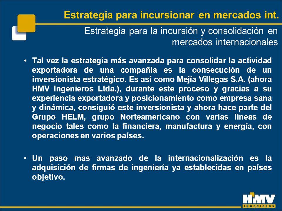 Tal vez la estrategia más avanzada para consolidar la actividad exportadora de una compañía es la consecución de un inversionista estratégico.