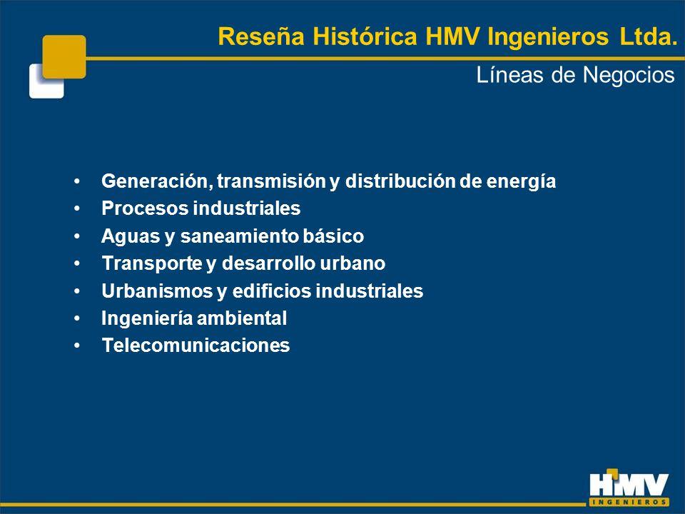 Reseña Histórica HMV Ingenieros Ltda. Experiencia internacional reciente