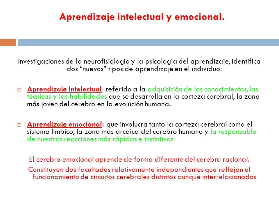Aprendizaje intelectual y emocional. Investigaciones de la neurofisiología y la psicología del aprendizaje, identifica dos nuevos tipos de aprendizaje