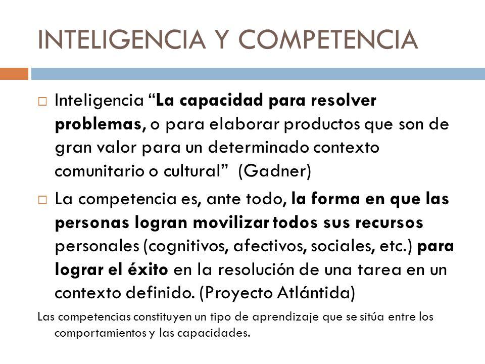 INTELIGENCIA Y COMPETENCIA Inteligencia La capacidad para resolver problemas, o para elaborar productos que son de gran valor para un determinado cont