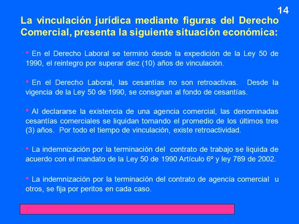 14 La vinculación jurídica mediante figuras del Derecho Comercial, presenta la siguiente situación económica: En el Derecho Laboral se terminó desde l
