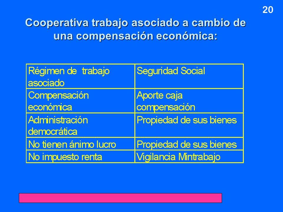 20 Cooperativa trabajo asociado a cambio de una compensación económica: