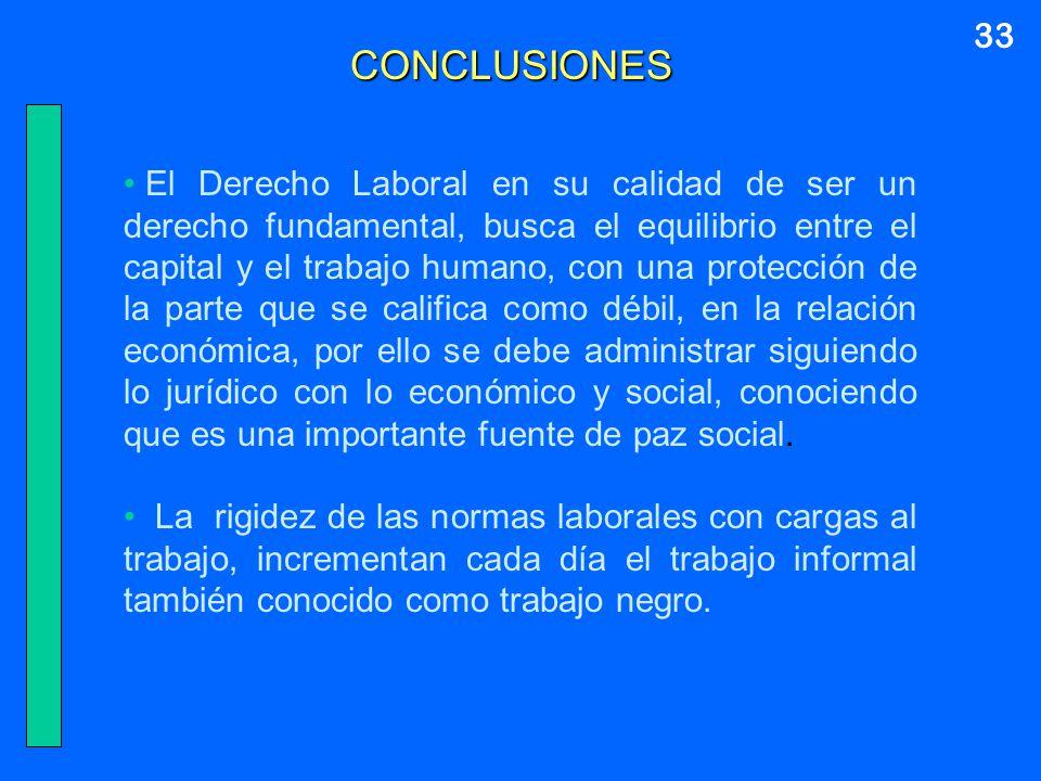 33 CONCLUSIONES El Derecho Laboral en su calidad de ser un derecho fundamental, busca el equilibrio entre el capital y el trabajo humano, con una prot