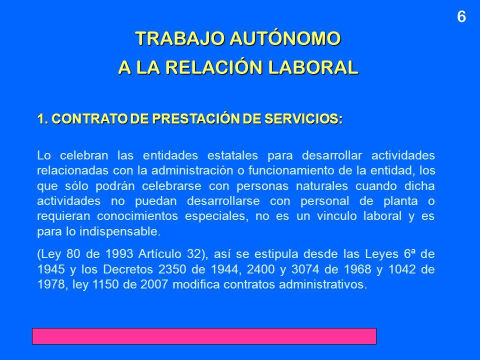 DERECHO LABORAL Rama autónoma, (algo nuevo en la historia jurídica del mundo económico).