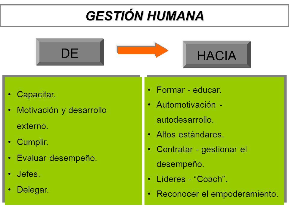 GESTIÓN HUMANA DE HACIA Capacitar. Motivación y desarrollo externo. Cumplir. Evaluar desempeño. Jefes. Delegar. Capacitar. Motivación y desarrollo ext