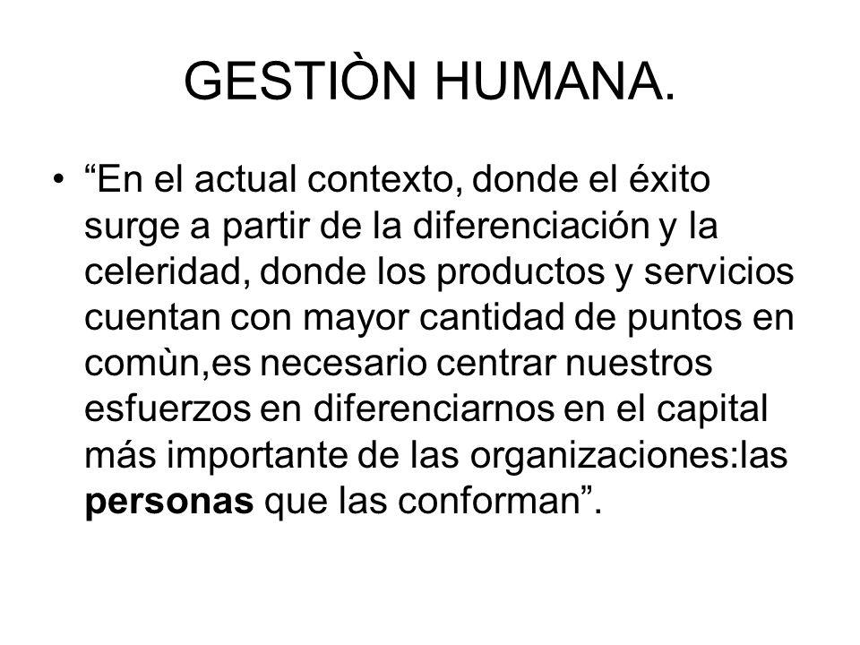 GESTIÒN HUMANA.