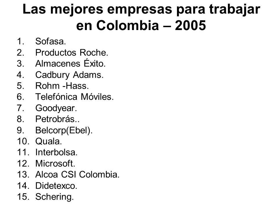 Las mejores empresas para trabajar en Colombia – 2005 1.Sofasa. 2.Productos Roche. 3.Almacenes Éxito. 4.Cadbury Adams. 5.Rohm -Hass. 6.Telefónica Móvi